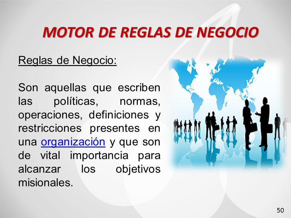 MOTOR DE REGLAS DE NEGOCIO