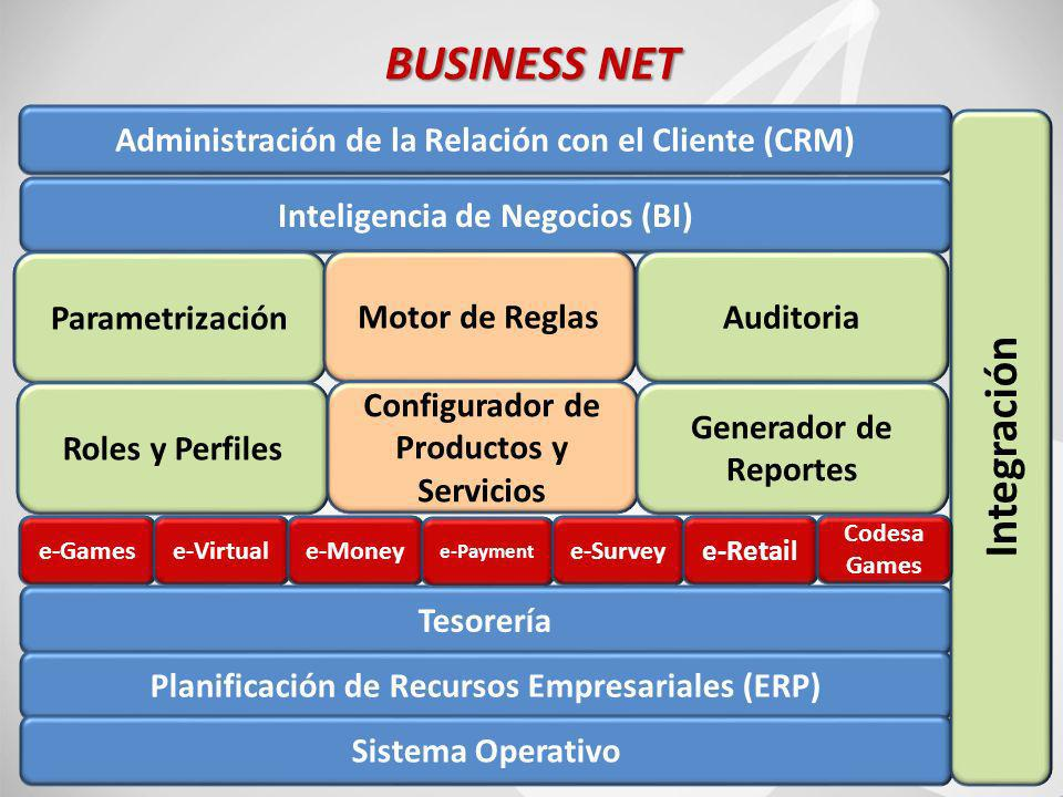 BUSINESS NET Integración