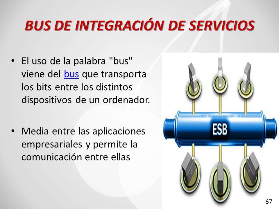 BUS DE INTEGRACIÓN DE SERVICIOS