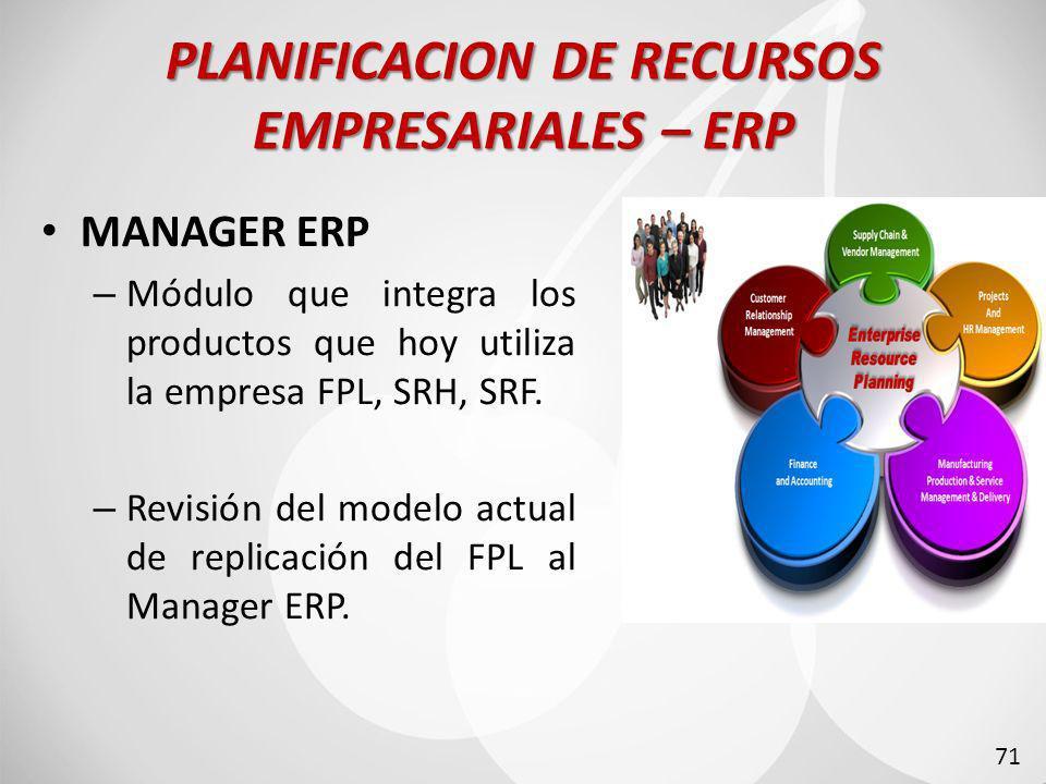 PLANIFICACION DE RECURSOS EMPRESARIALES – ERP