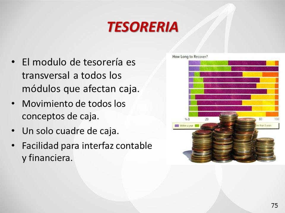 TESORERIA El modulo de tesorería es transversal a todos los módulos que afectan caja. Movimiento de todos los conceptos de caja.