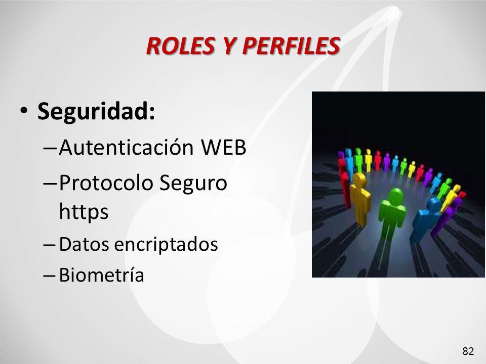 ROLES Y PERFILES Seguridad: Autenticación WEB Protocolo Seguro https