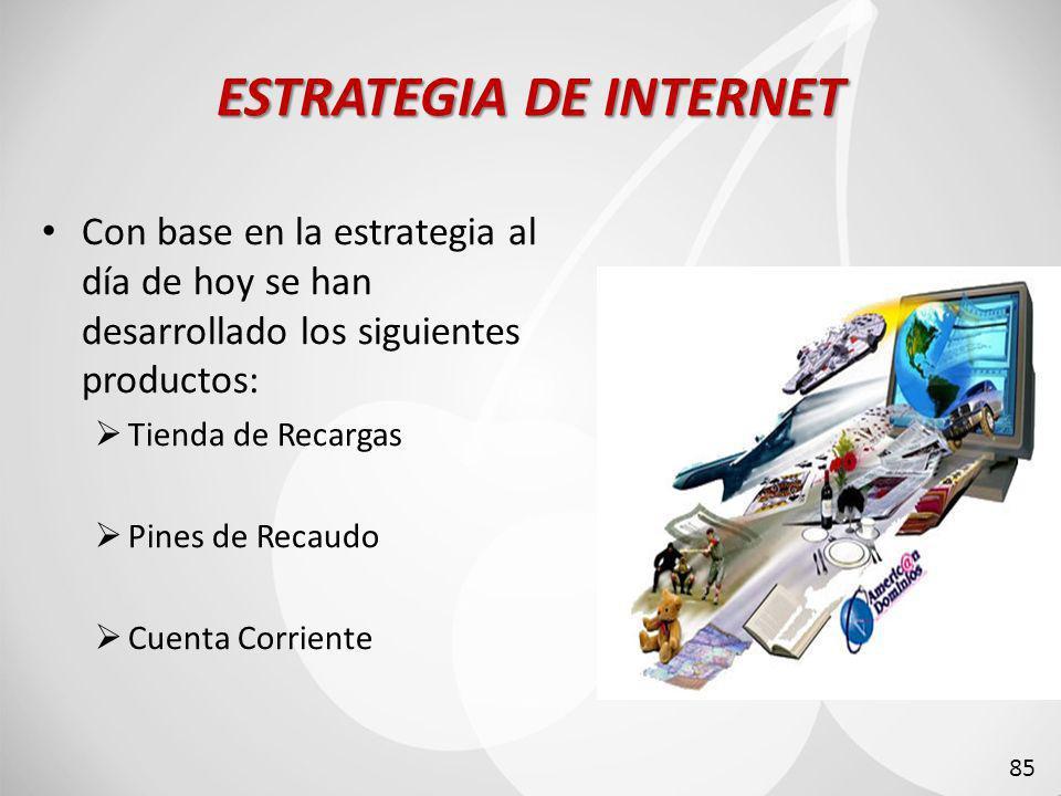 ESTRATEGIA DE INTERNET