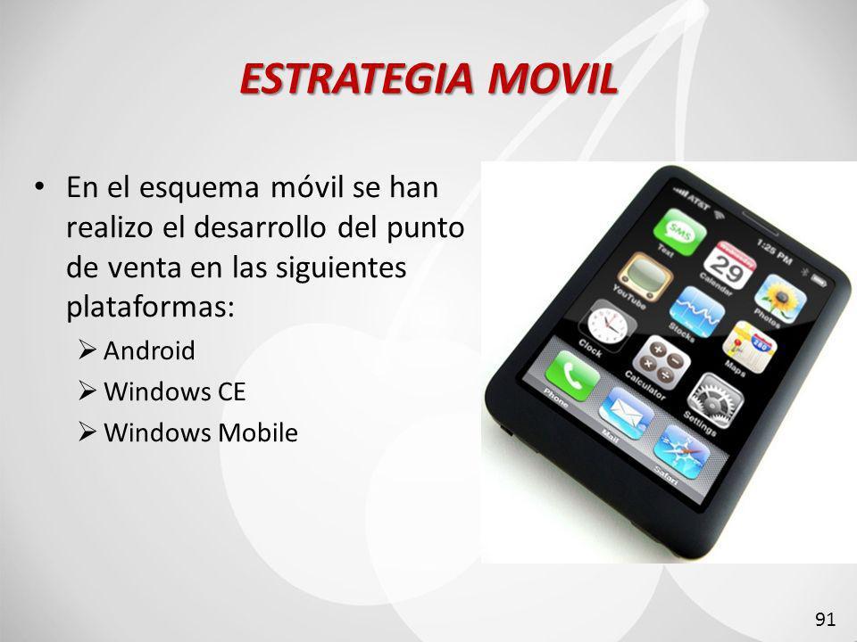 ESTRATEGIA MOVIL En el esquema móvil se han realizo el desarrollo del punto de venta en las siguientes plataformas: