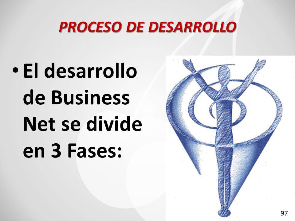 El desarrollo de Business Net se divide en 3 Fases: