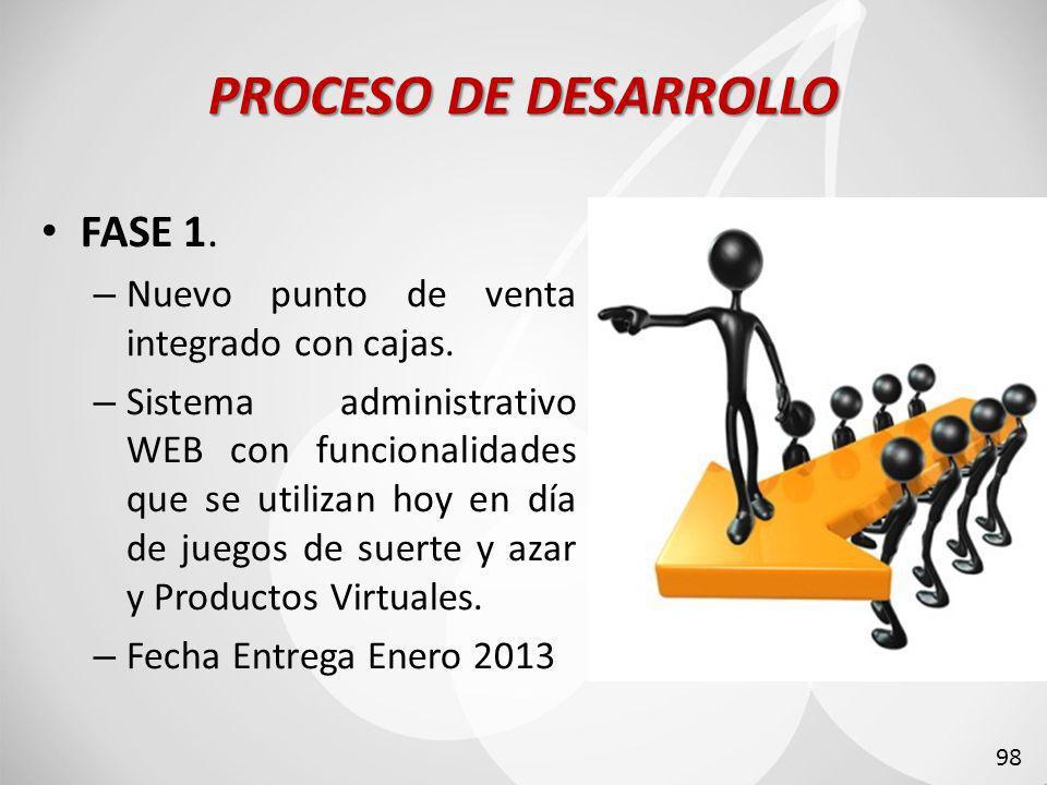 PROCESO DE DESARROLLO FASE 1.