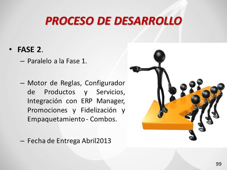 PROCESO DE DESARROLLO FASE 2. Paralelo a la Fase 1.