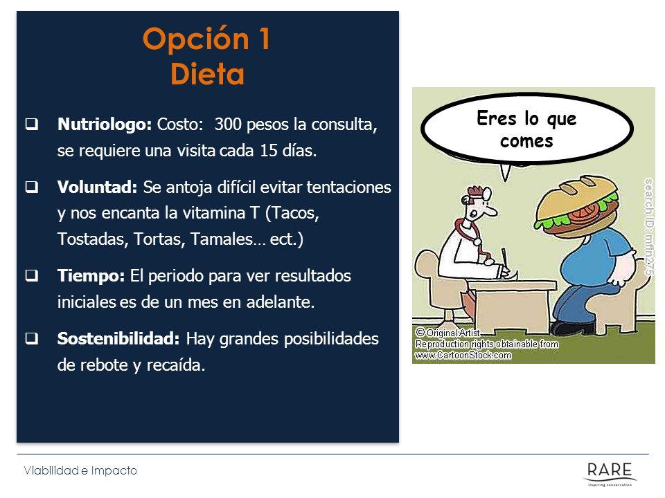 Opción 1 Dieta Eres lo que comes