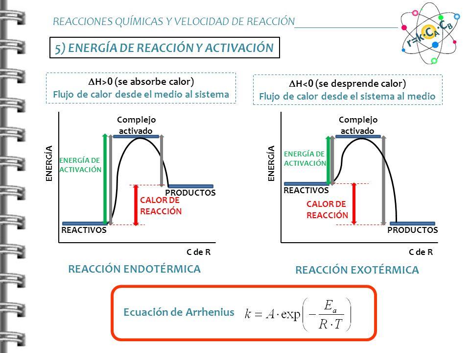 5) ENERGÍA DE REACCIÓN Y ACTIVACIÓN
