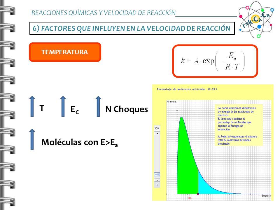 T EC N Choques Moléculas con E>Ea r=k·CA·CB