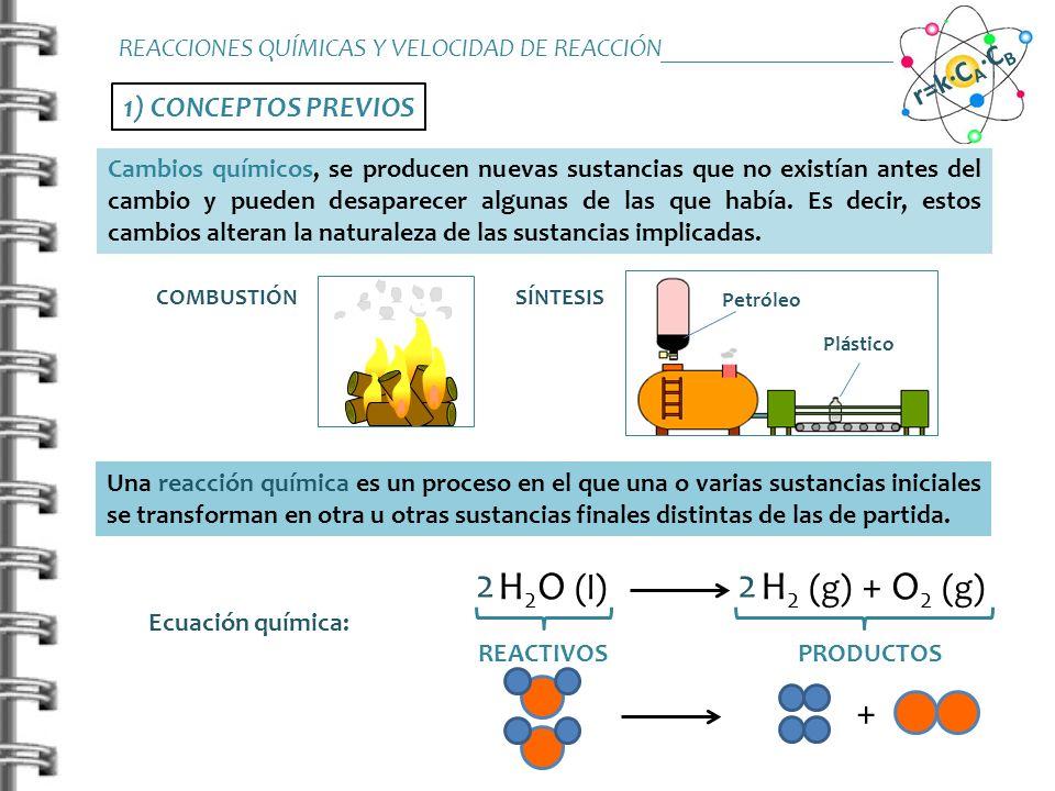 2 H2O (l) H2 (g) + O2 (g) 2 + + r=k·CA·CB 1) CONCEPTOS PREVIOS