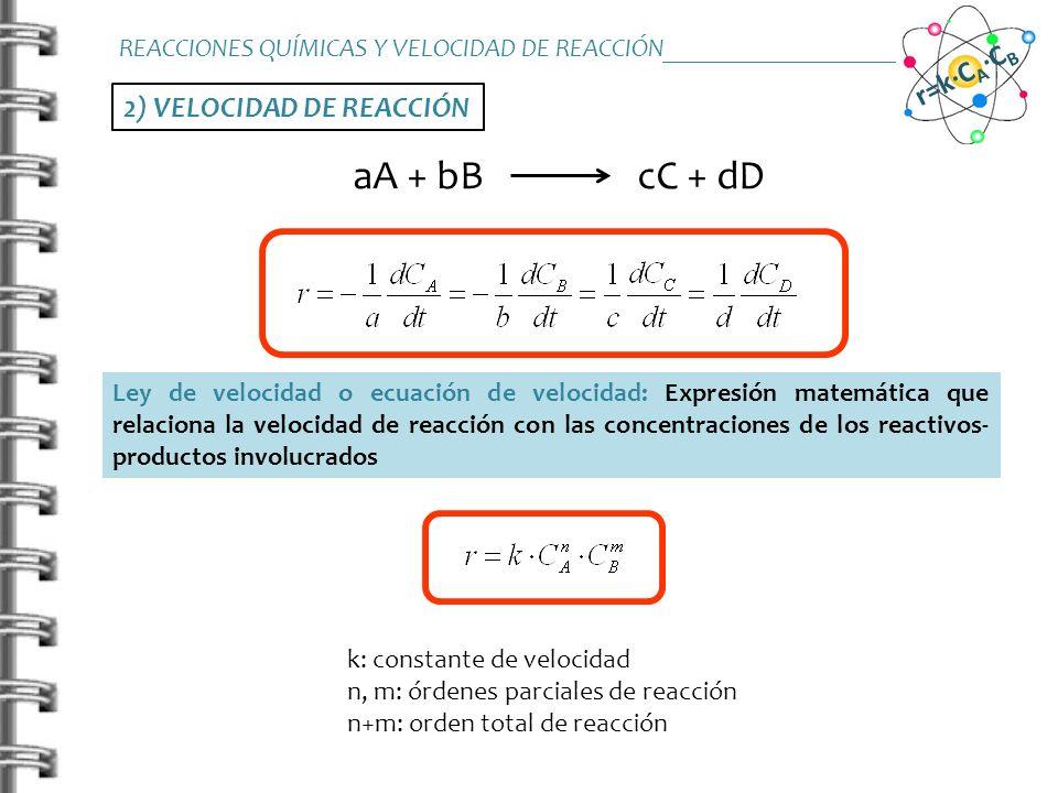 aA + bB cC + dD r=k·CA·CB 2) VELOCIDAD DE REACCIÓN