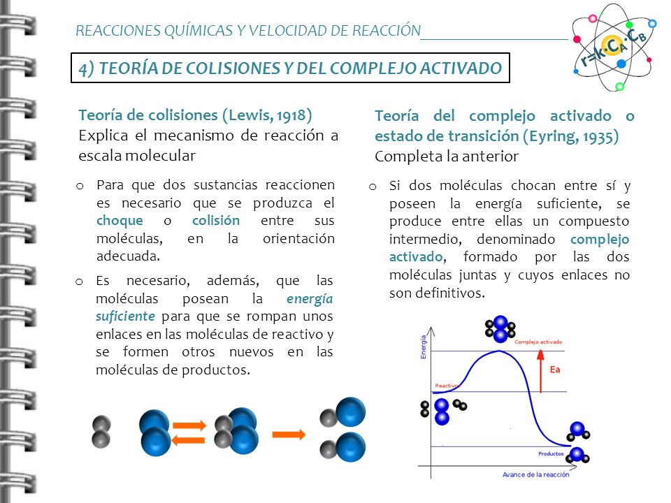 4) TEORÍA DE COLISIONES Y DEL COMPLEJO ACTIVADO