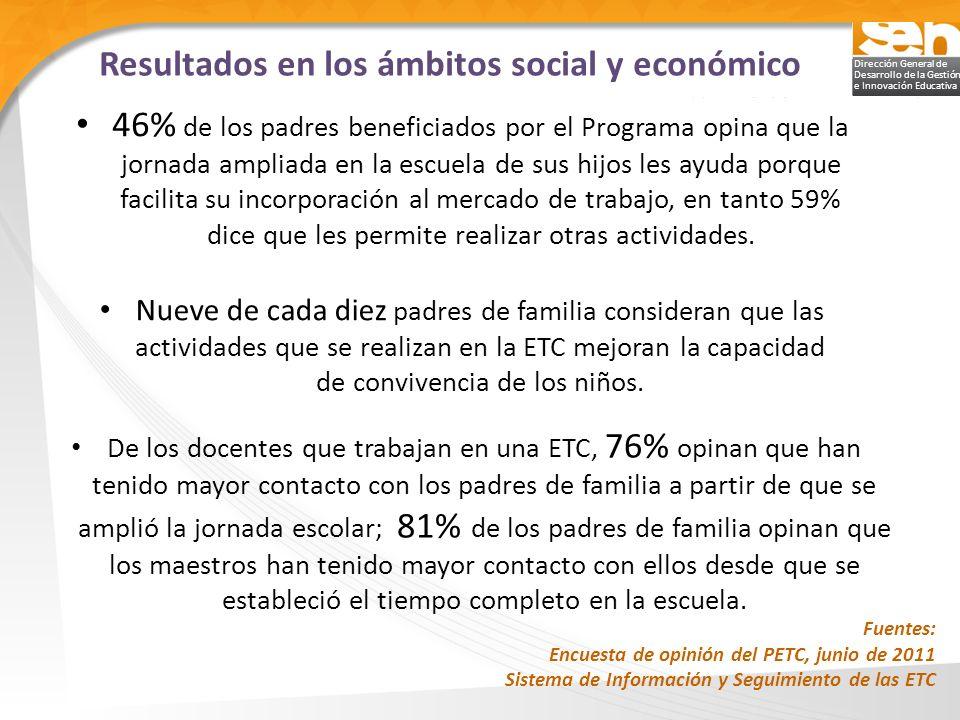 Resultados en los ámbitos social y económico
