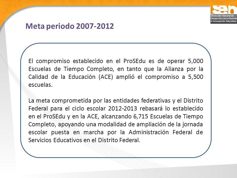Meta periodo 2007-2012