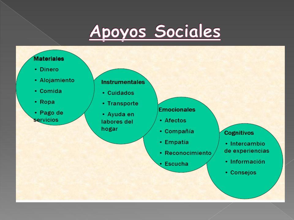 Apoyos Sociales