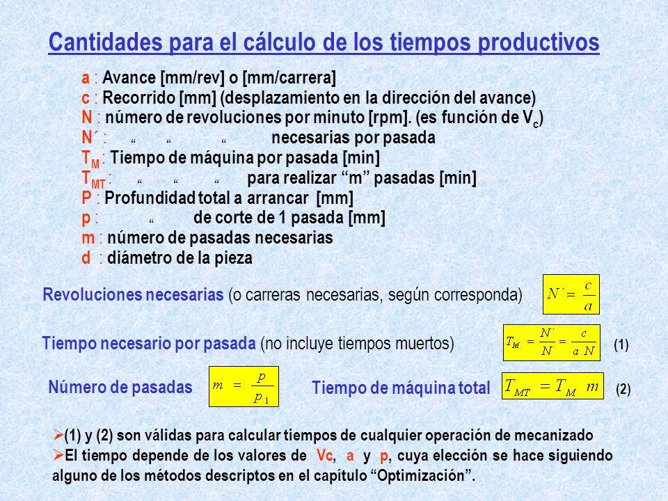 Cantidades para el cálculo de los tiempos productivos