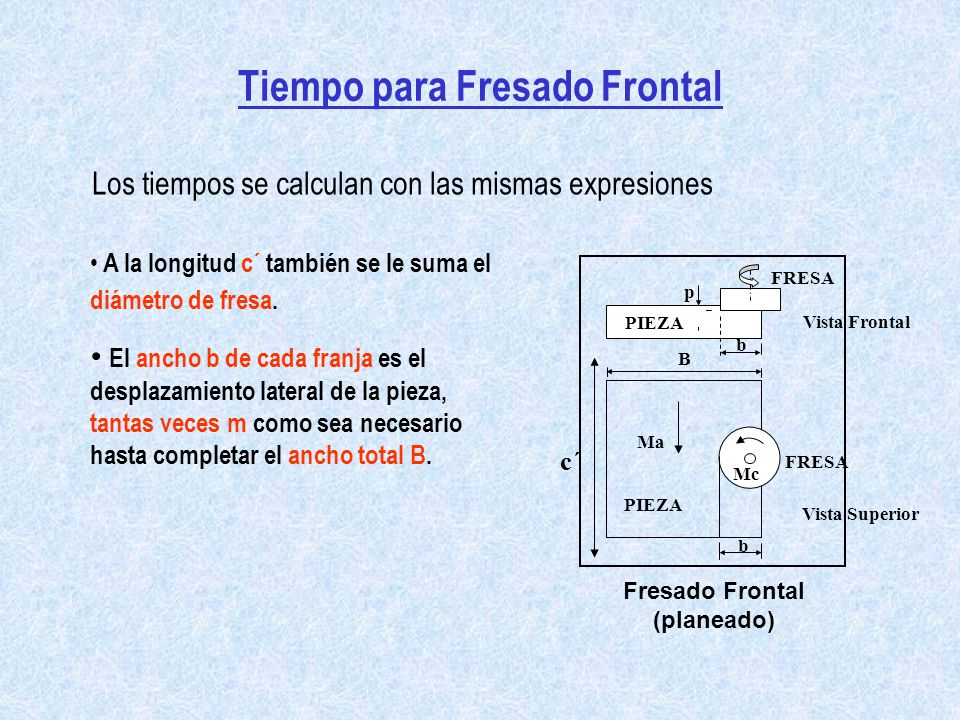 Tiempo para Fresado Frontal