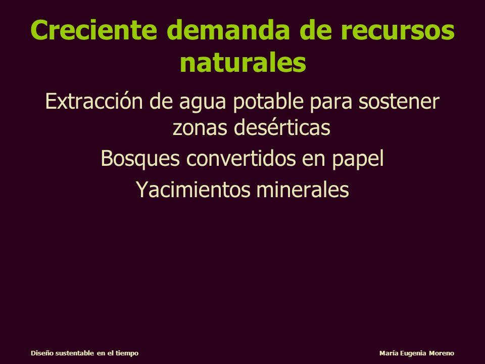 Creciente demanda de recursos naturales
