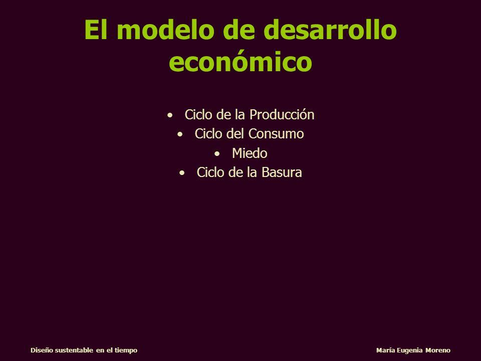 El modelo de desarrollo económico