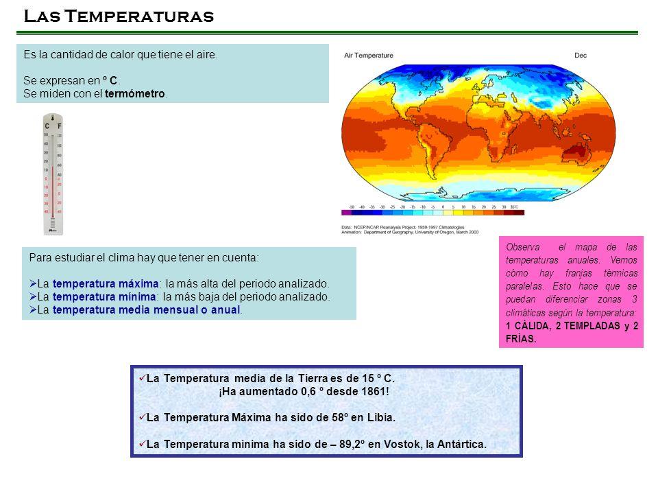 Las Temperaturas Es la cantidad de calor que tiene el aire.