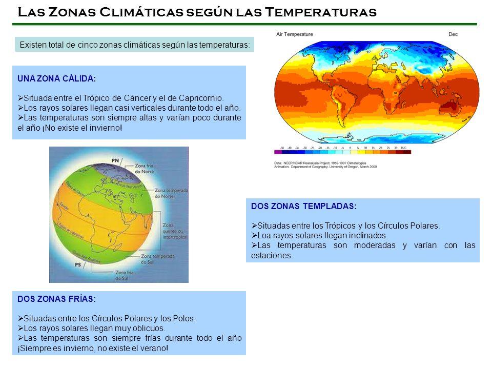 Las Zonas Climáticas según las Temperaturas