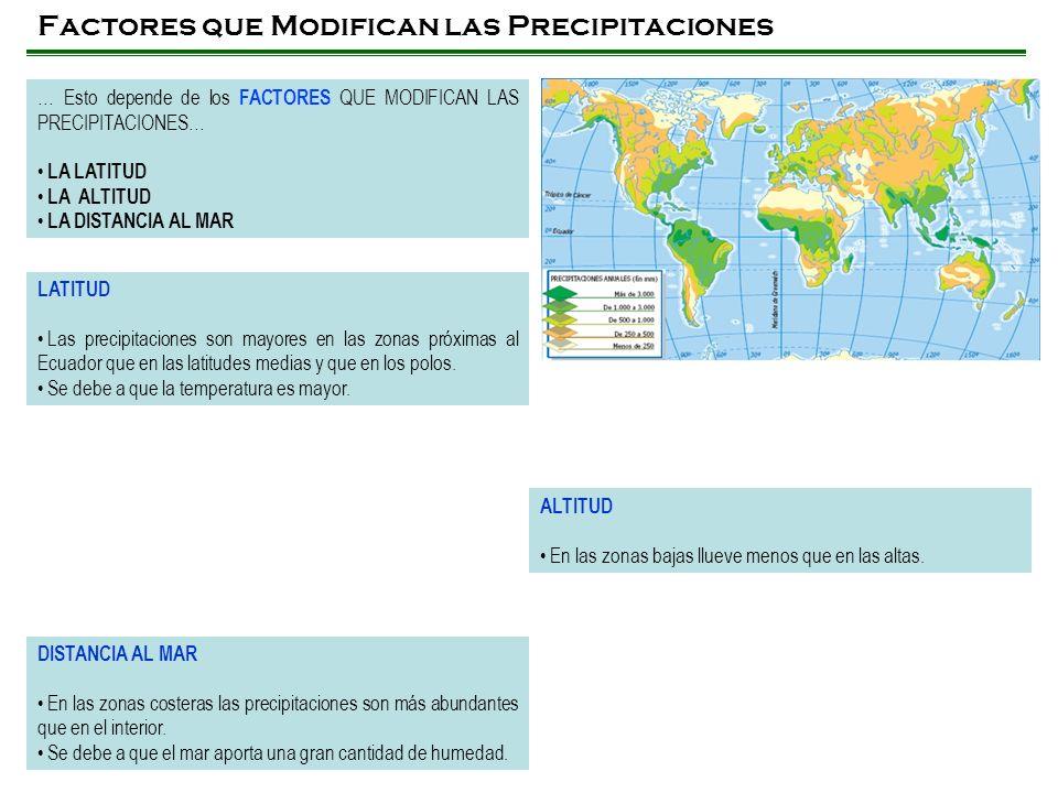 Factores que Modifican las Precipitaciones