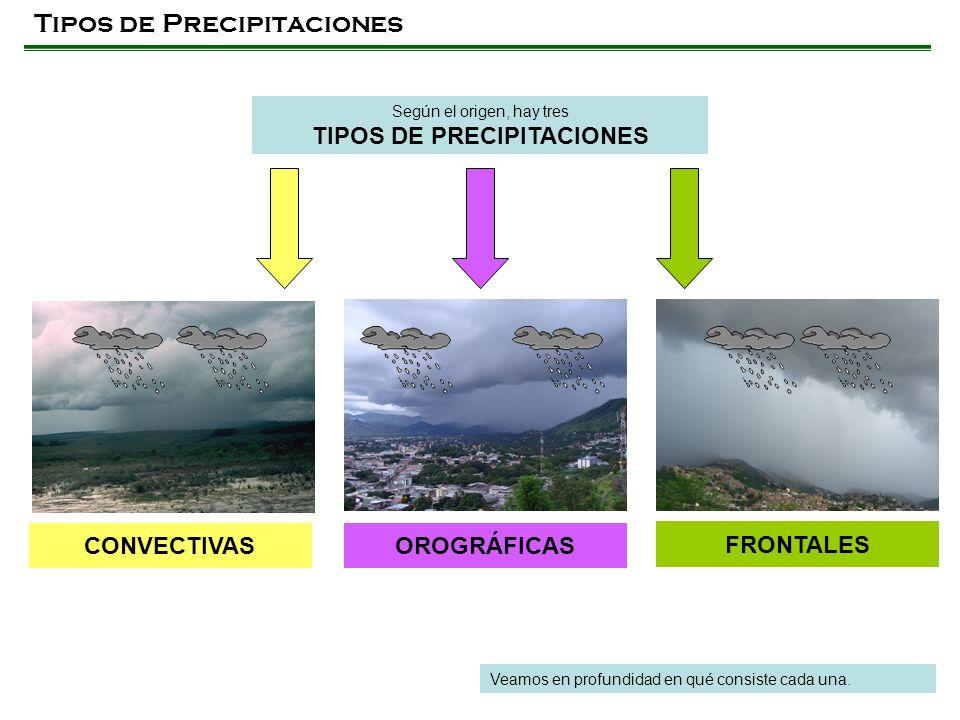 Tipos de Precipitaciones
