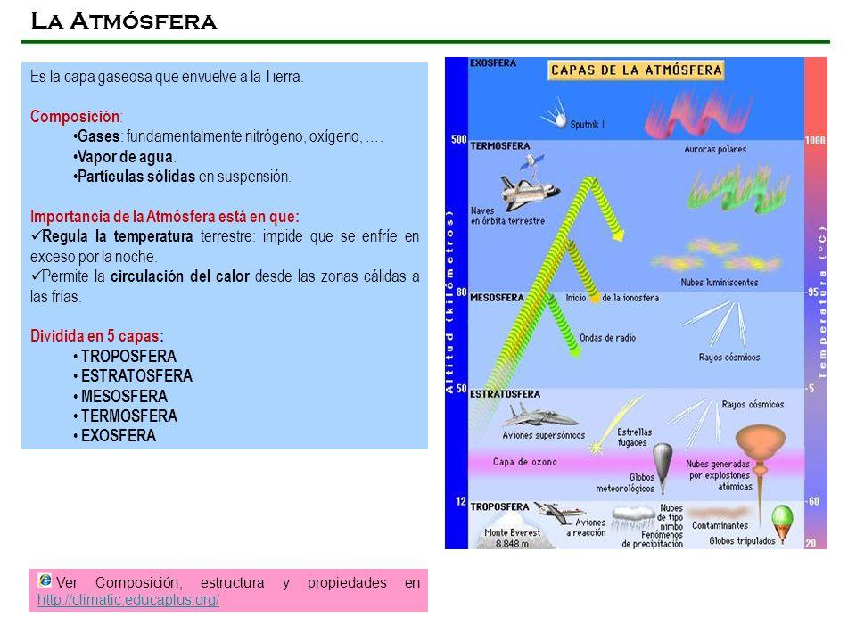 La Atmósfera Es la capa gaseosa que envuelve a la Tierra. Composición: