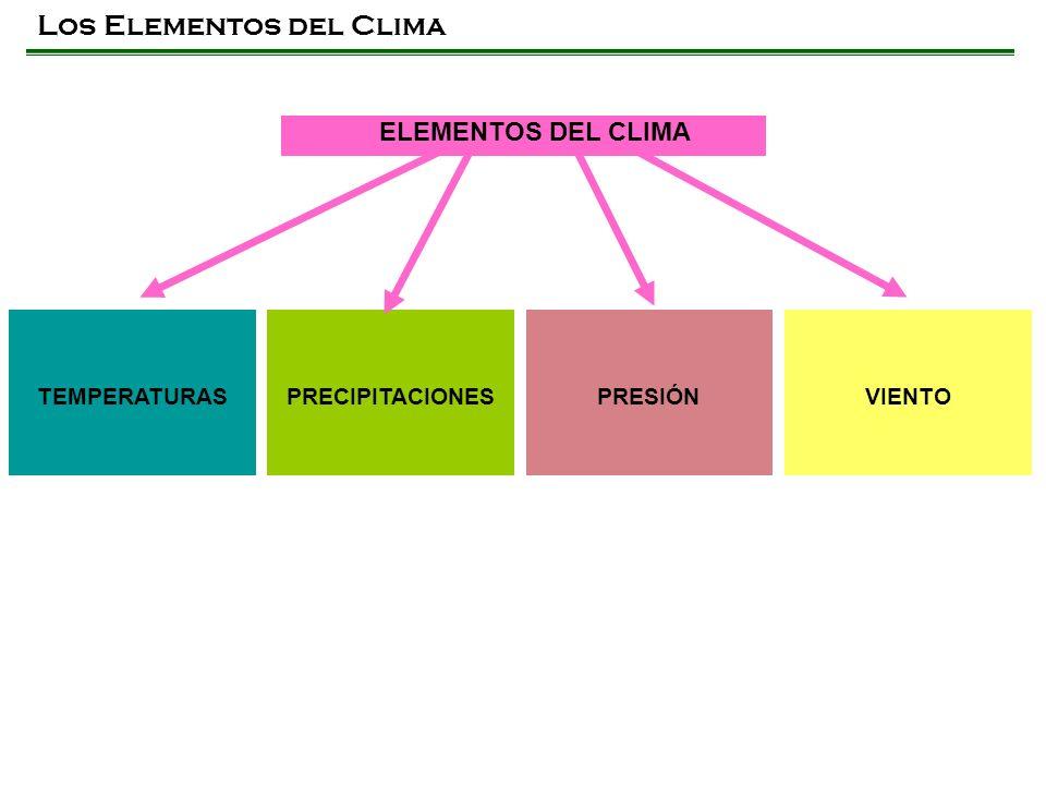 Los Elementos del Clima