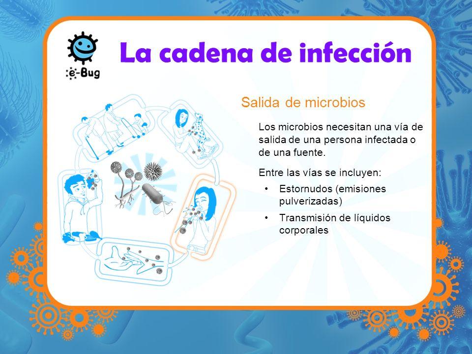 La cadena de infección Salida de microbios