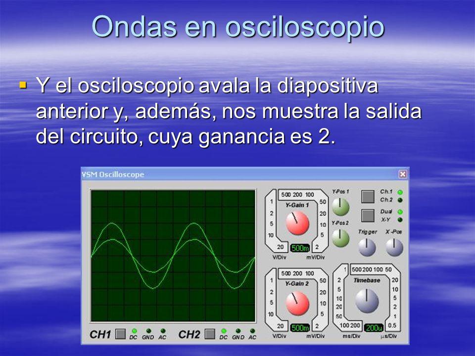 Ondas en osciloscopio Y el osciloscopio avala la diapositiva anterior y, además, nos muestra la salida del circuito, cuya ganancia es 2.