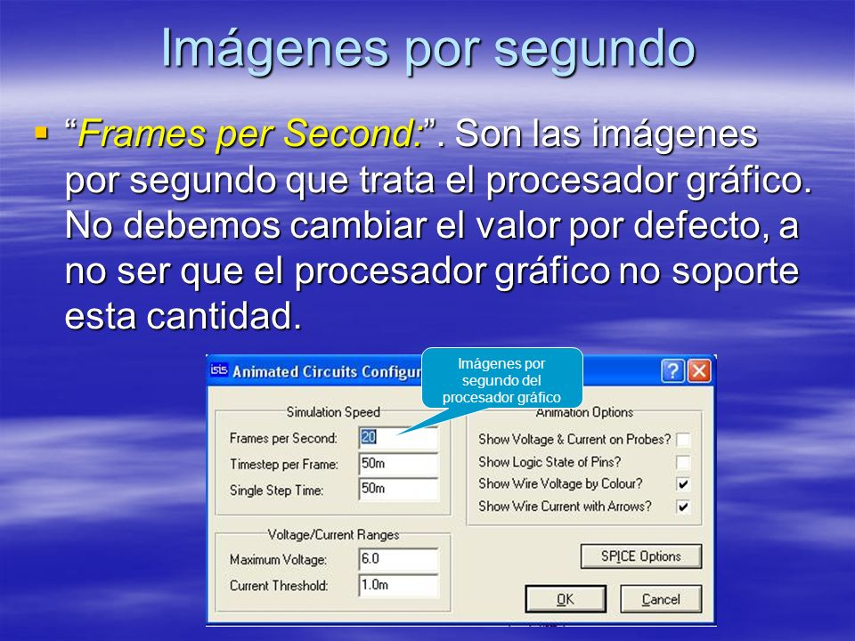 Imágenes por segundo del procesador gráfico