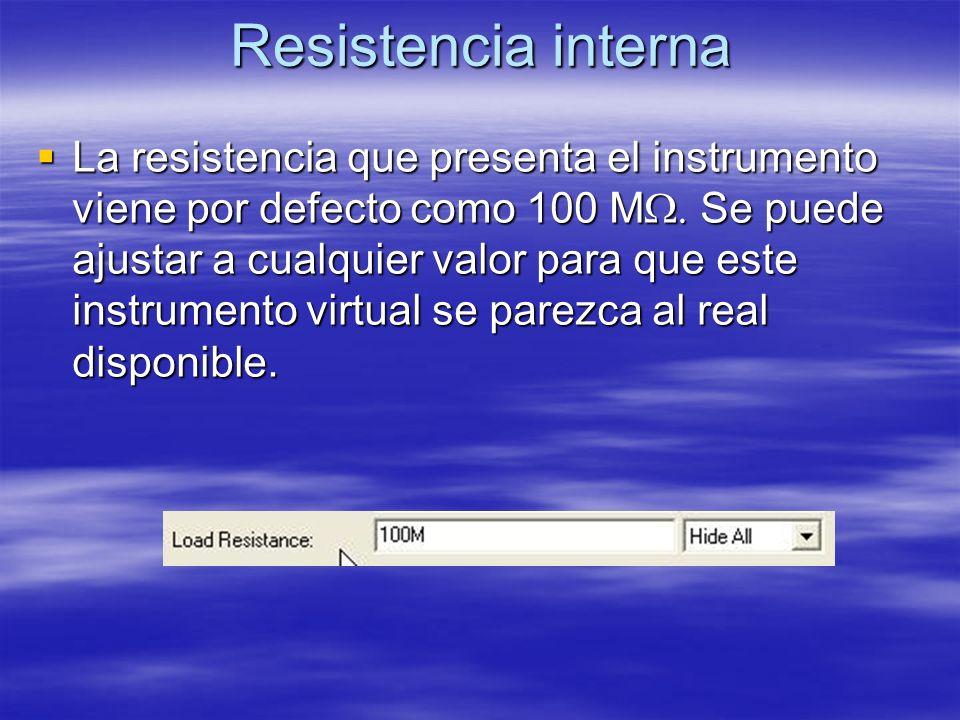 Resistencia interna