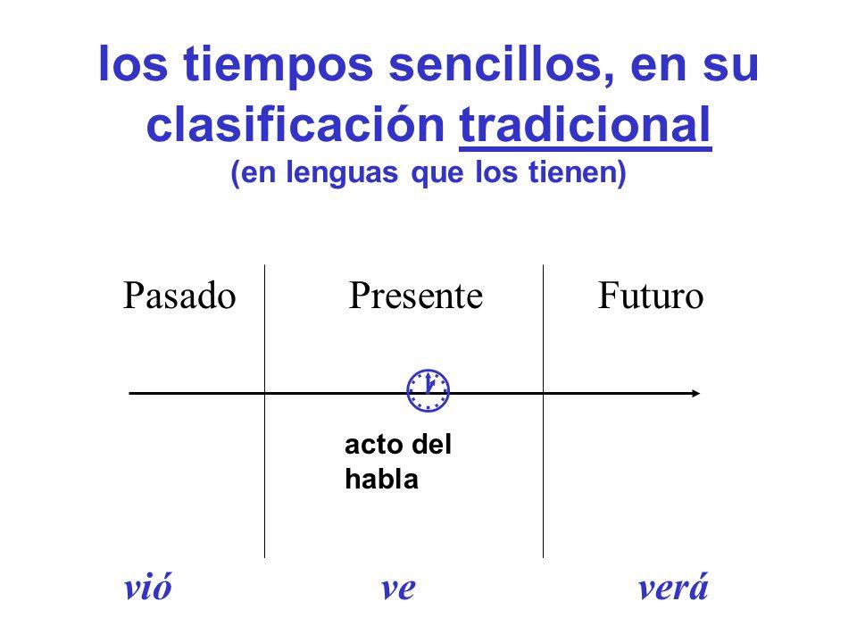 los tiempos sencillos, en su clasificación tradicional (en lenguas que los tienen)
