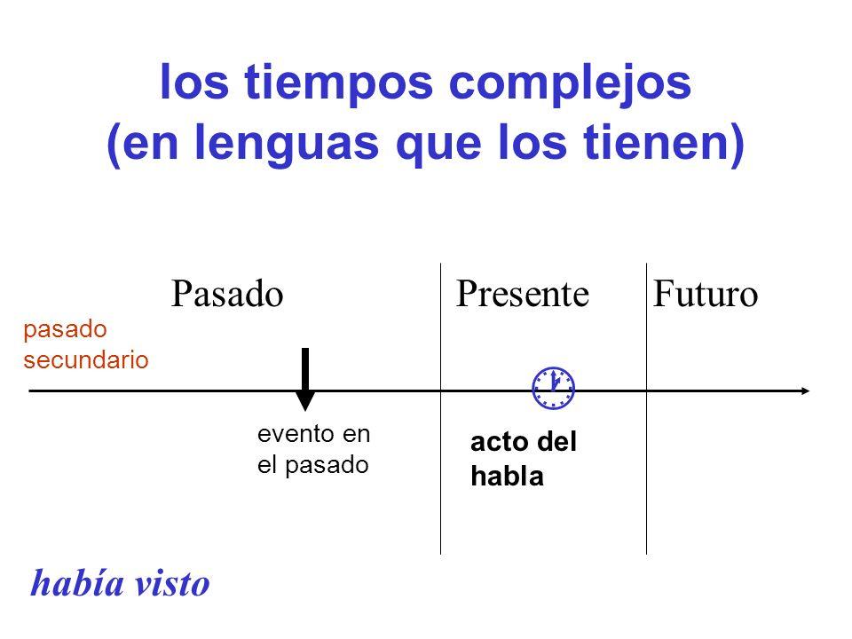 los tiempos complejos (en lenguas que los tienen)