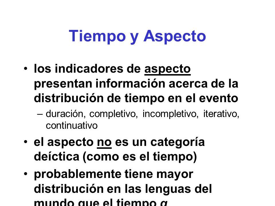 Tiempo y Aspecto los indicadores de aspecto presentan información acerca de la distribución de tiempo en el evento.