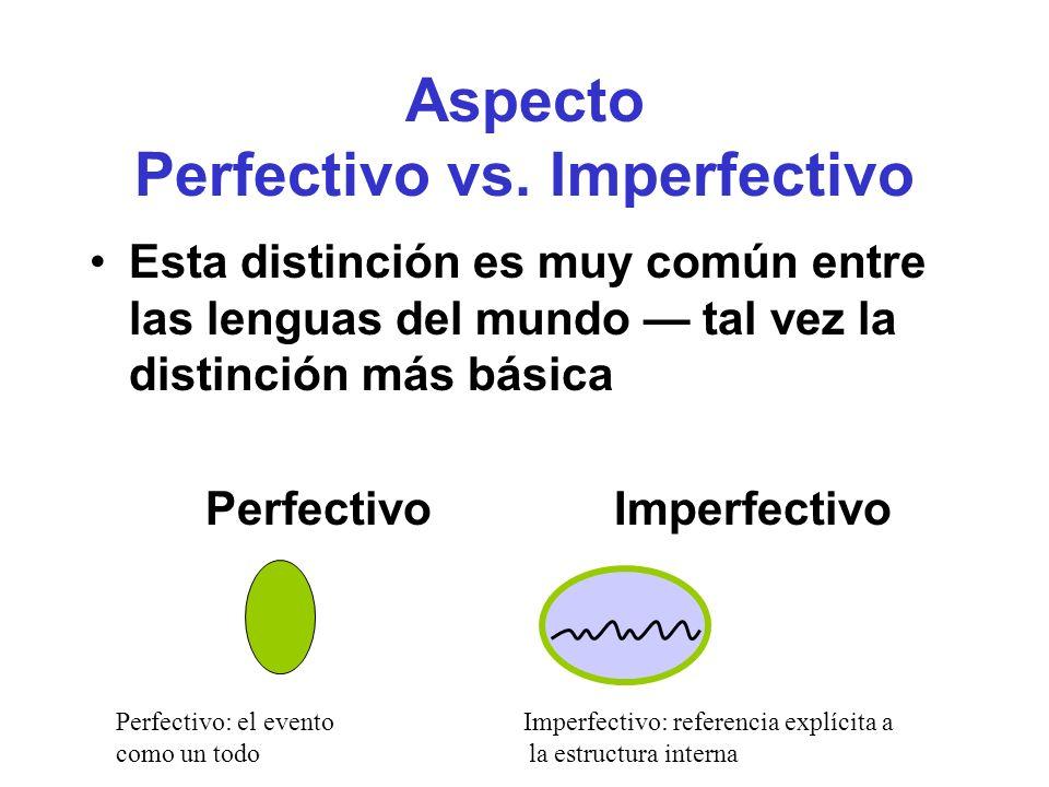 Aspecto Perfectivo vs. Imperfectivo