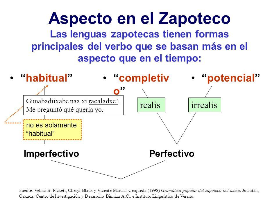 Aspecto en el Zapoteco Las lenguas zapotecas tienen formas principales del verbo que se basan más en el aspecto que en el tiempo: