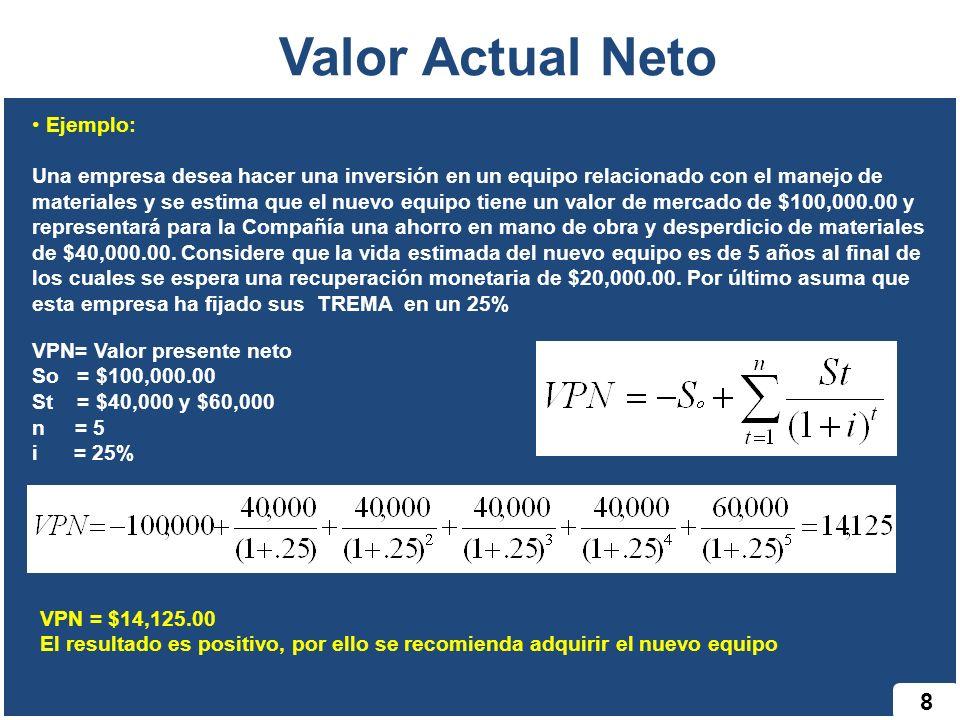 Valor Actual Neto 8 Ejemplo: