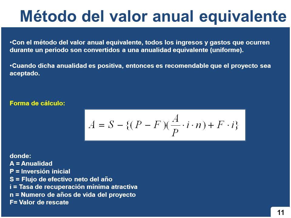 Método del valor anual equivalente