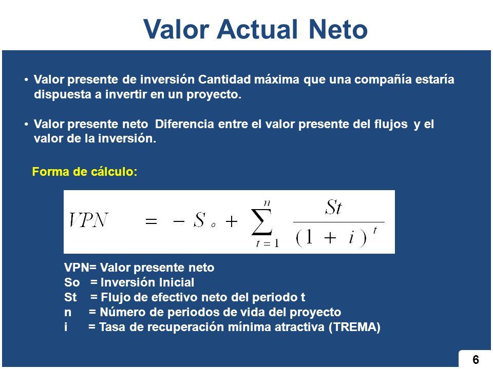 Valor Actual Neto Valor presente de inversión Cantidad máxima que una compañía estaría dispuesta a invertir en un proyecto.