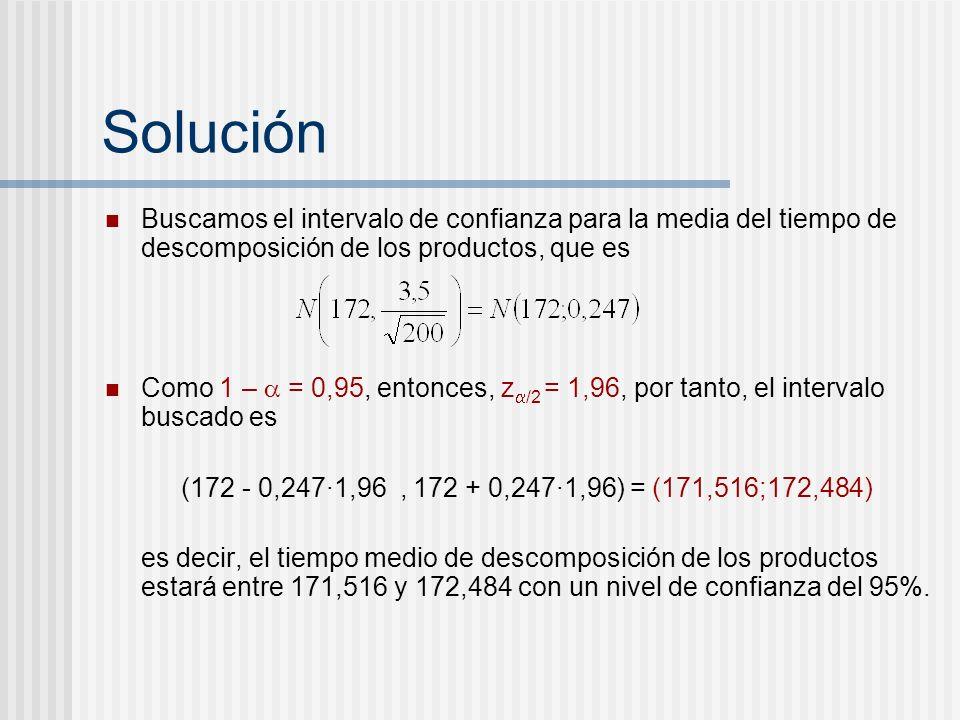 Solución Buscamos el intervalo de confianza para la media del tiempo de descomposición de los productos, que es.