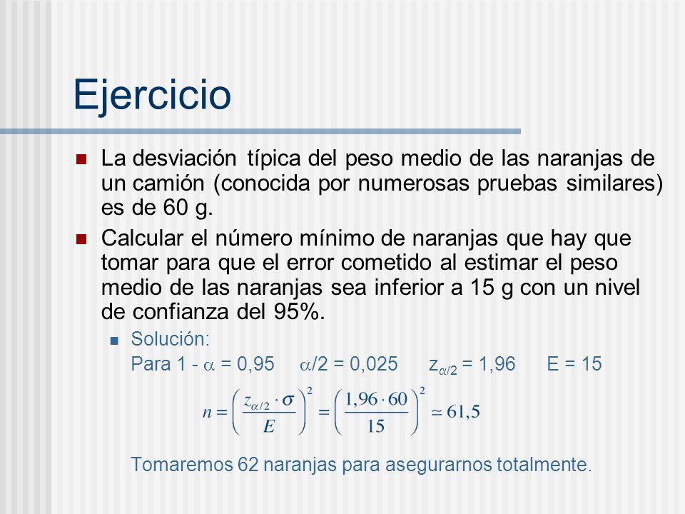 Ejercicio La desviación típica del peso medio de las naranjas de un camión (conocida por numerosas pruebas similares) es de 60 g.