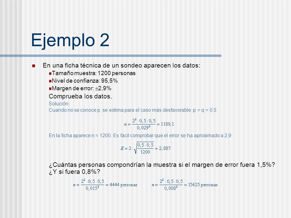 Ejemplo 2 En una ficha técnica de un sondeo aparecen los datos:
