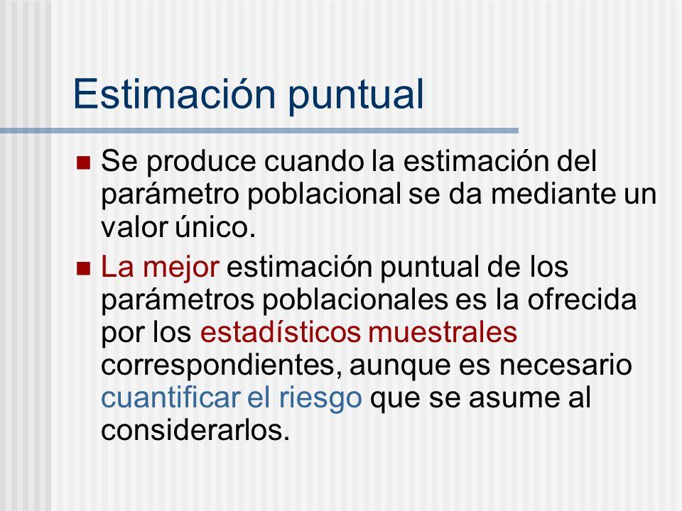 Estimación puntual Se produce cuando la estimación del parámetro poblacional se da mediante un valor único.