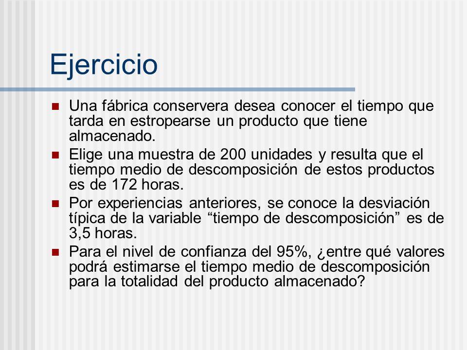 Ejercicio Una fábrica conservera desea conocer el tiempo que tarda en estropearse un producto que tiene almacenado.