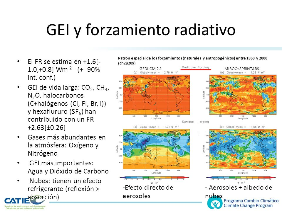GEI y forzamiento radiativo