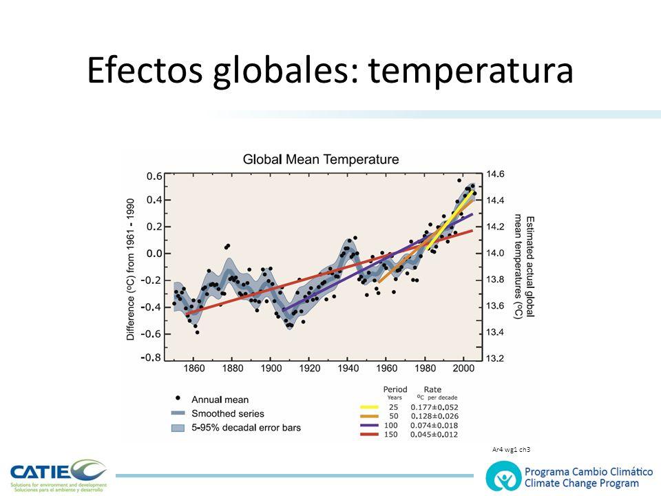 Efectos globales: temperatura