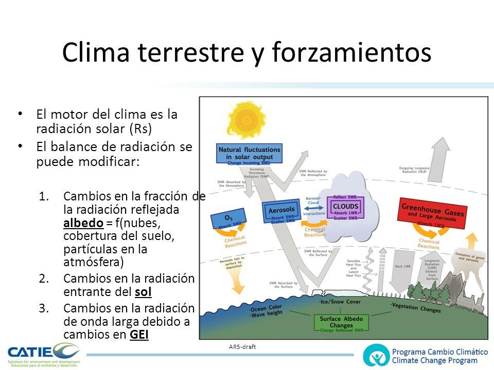 Clima terrestre y forzamientos